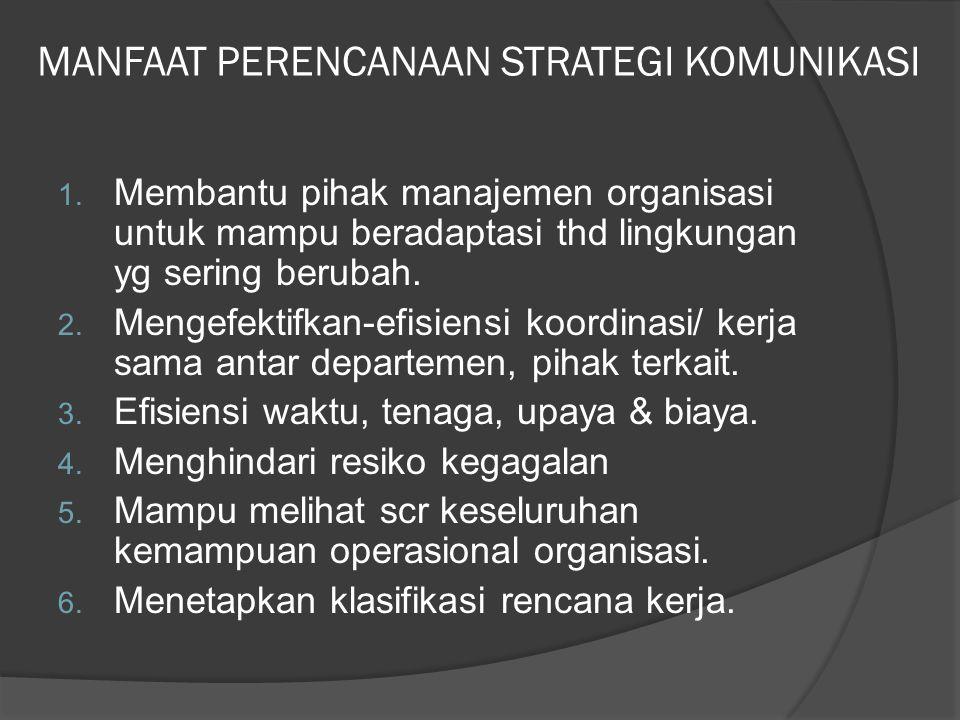 MANFAAT PERENCANAAN STRATEGI KOMUNIKASI 1. Membantu pihak manajemen organisasi untuk mampu beradaptasi thd lingkungan yg sering berubah. 2. Mengefekti