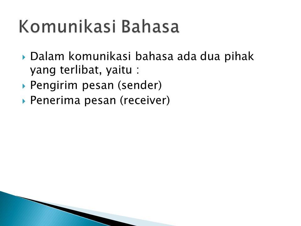  Dalam komunikasi bahasa ada dua pihak yang terlibat, yaitu :  Pengirim pesan (sender)  Penerima pesan (receiver)