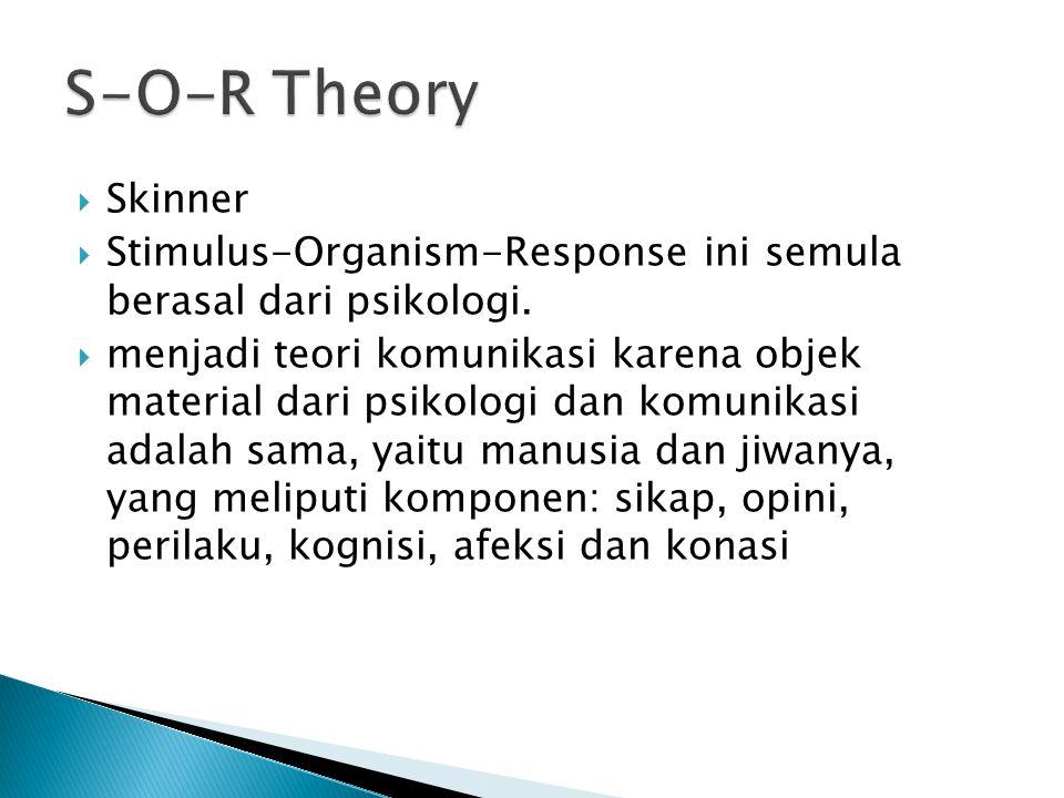  Skinner  Stimulus-Organism-Response ini semula berasal dari psikologi.