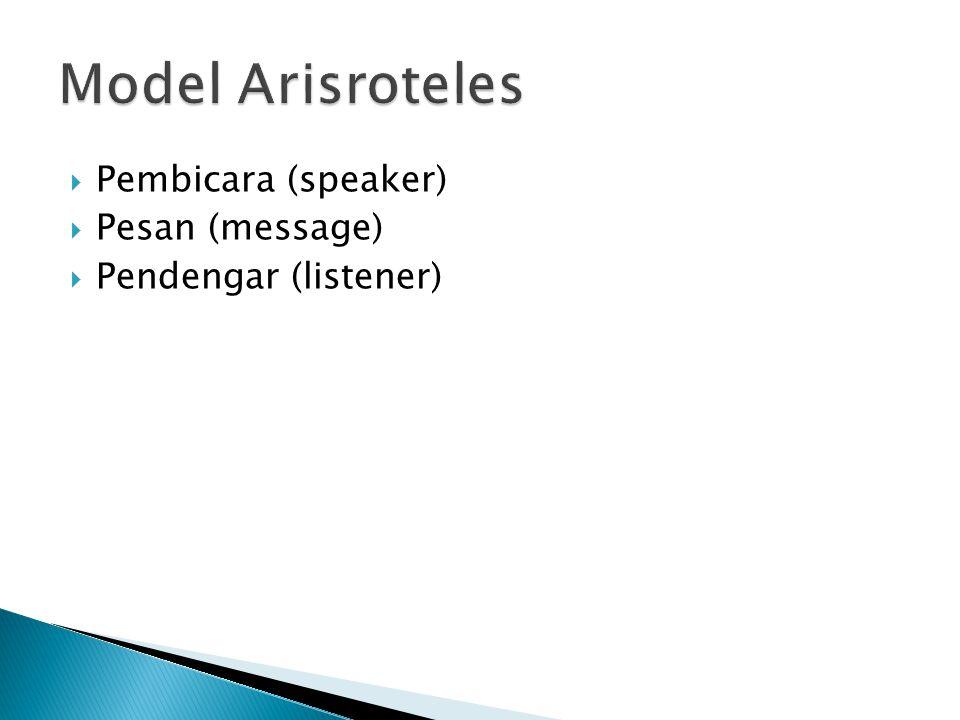  Pembicara (speaker)  Pesan (message)  Pendengar (listener)