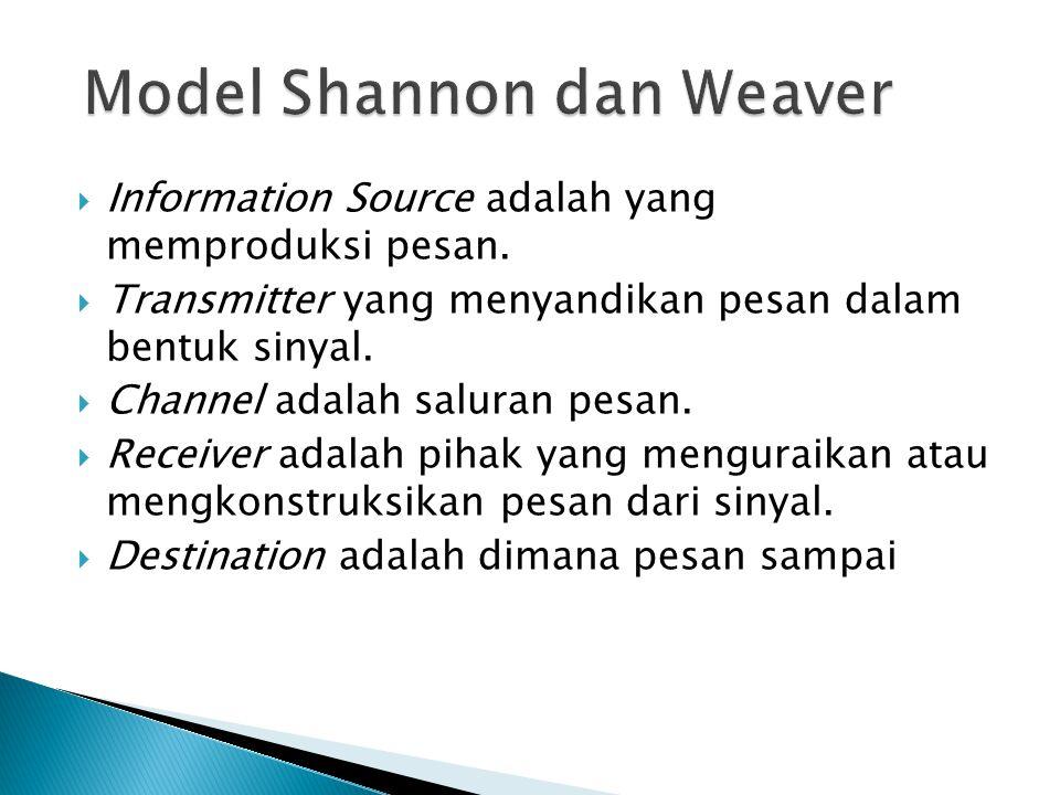  Information Source adalah yang memproduksi pesan.