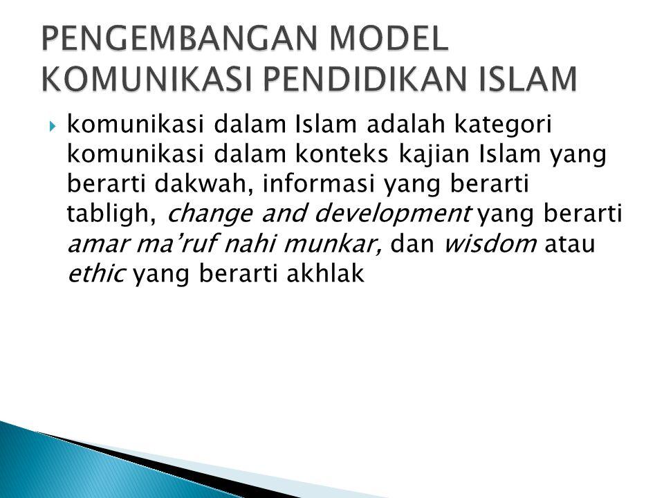  komunikasi dalam Islam adalah kategori komunikasi dalam konteks kajian Islam yang berarti dakwah, informasi yang berarti tabligh, change and development yang berarti amar ma'ruf nahi munkar, dan wisdom atau ethic yang berarti akhlak