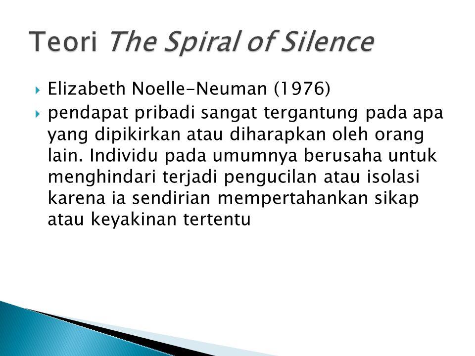  Elizabeth Noelle-Neuman (1976)  pendapat pribadi sangat tergantung pada apa yang dipikirkan atau diharapkan oleh orang lain.