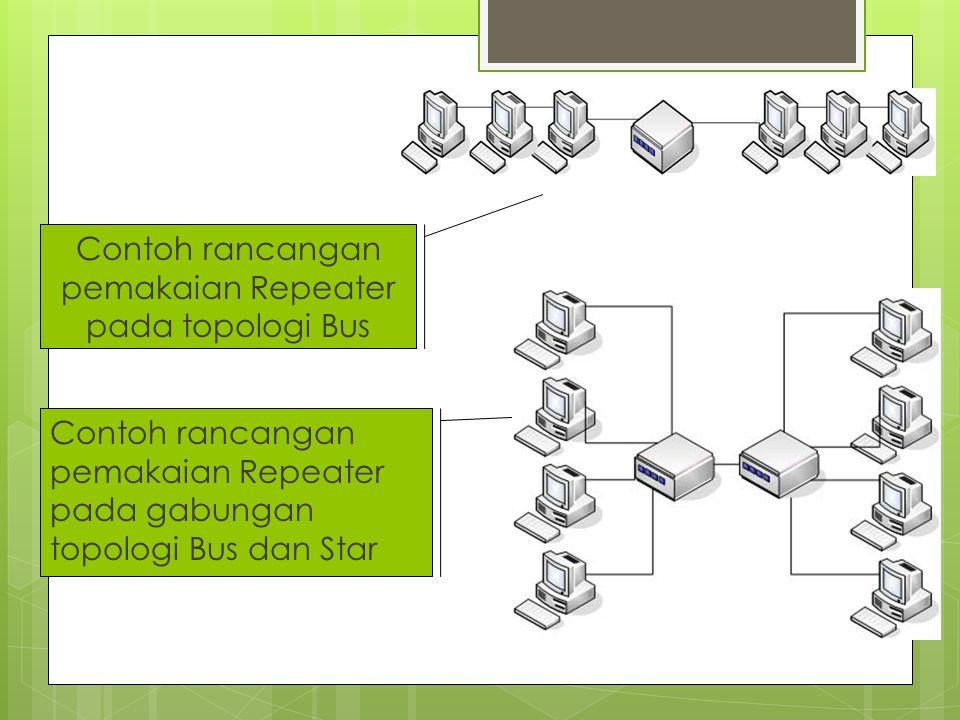 Contoh rancangan pemakaian Repeater pada topologi Bus Contoh rancangan pemakaian Repeater pada gabungan topologi Bus dan Star