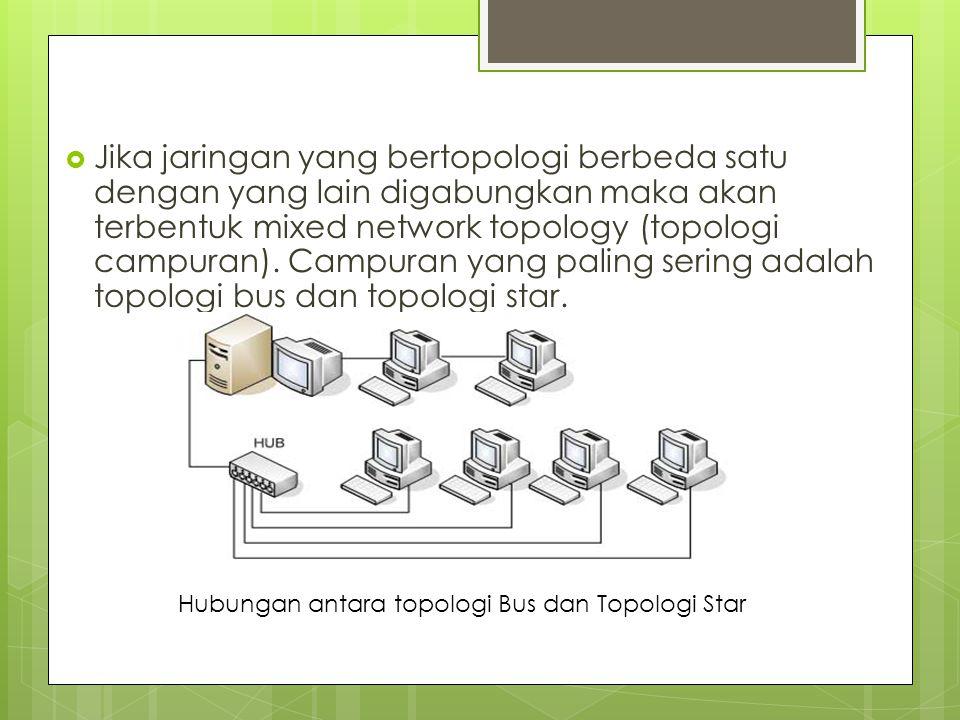  Jika jaringan yang bertopologi berbeda satu dengan yang lain digabungkan maka akan terbentuk mixed network topology (topologi campuran). Campuran ya