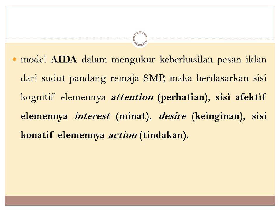 model AIDA dalam mengukur keberhasilan pesan iklan dari sudut pandang remaja SMP, maka berdasarkan sisi kognitif elemennya attention (perhatian), sisi afektif elemennya interest (minat), desire (keinginan), sisi konatif elemennya action (tindakan).