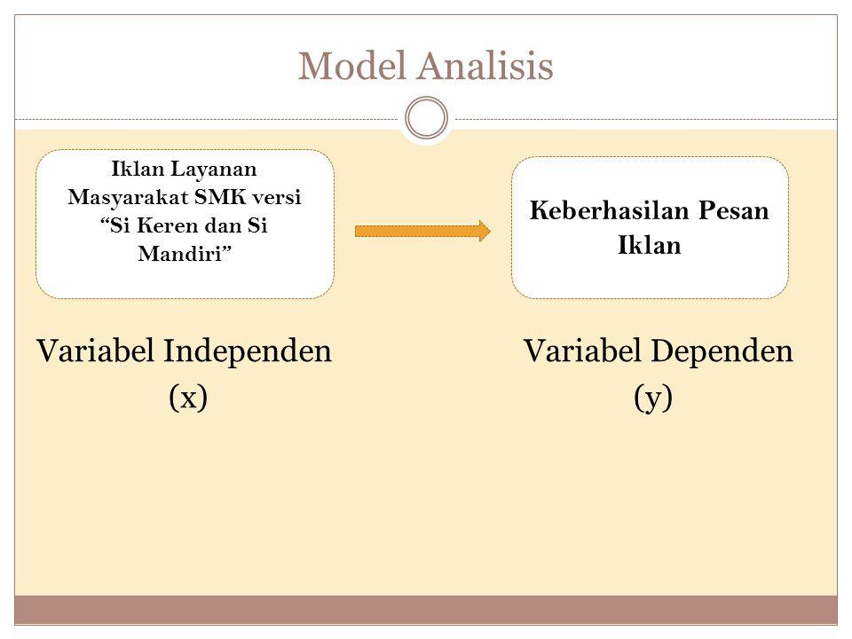 Model Analisis Variabel Independen Variabel Dependen (x) (y) Iklan Layanan Masyarakat SMK versi Si Keren dan Si Mandiri Keberhasilan Pesan Iklan