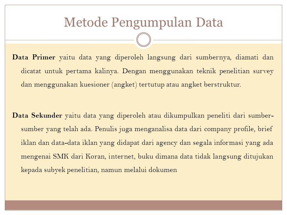 Metode Pengumpulan Data Data Primer yaitu data yang diperoleh langsung dari sumbernya, diamati dan dicatat untuk pertama kalinya.