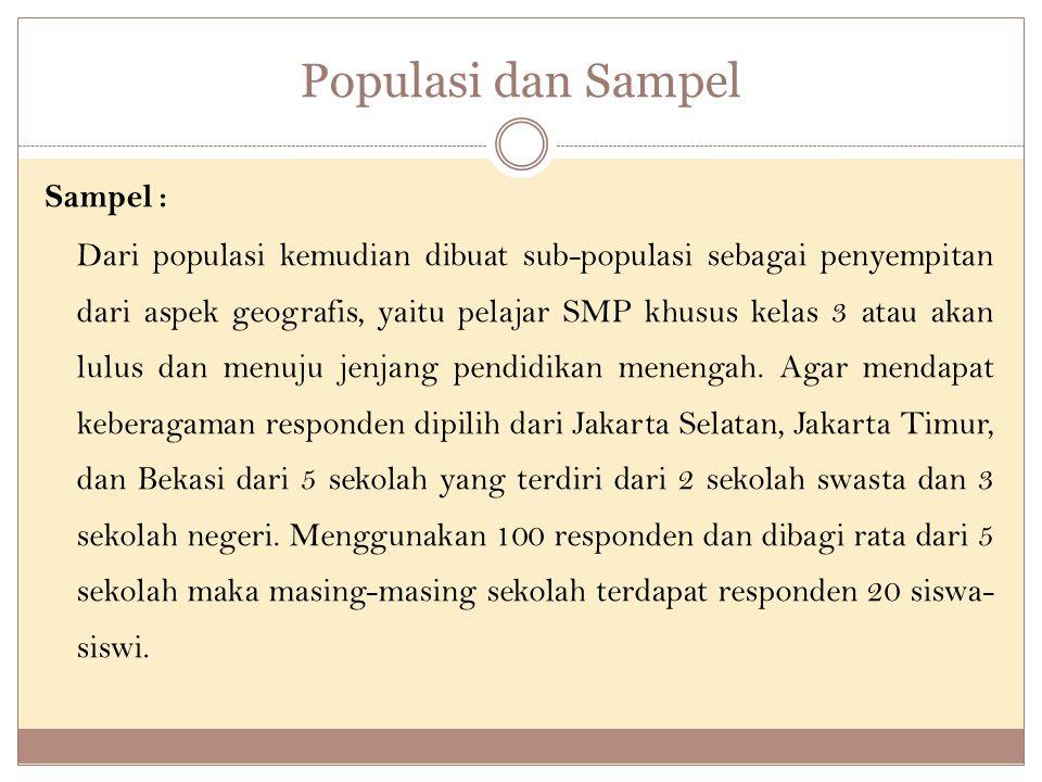 Populasi dan Sampel Sampel : Dari populasi kemudian dibuat sub-populasi sebagai penyempitan dari aspek geografis, yaitu pelajar SMP khusus kelas 3 atau akan lulus dan menuju jenjang pendidikan menengah.