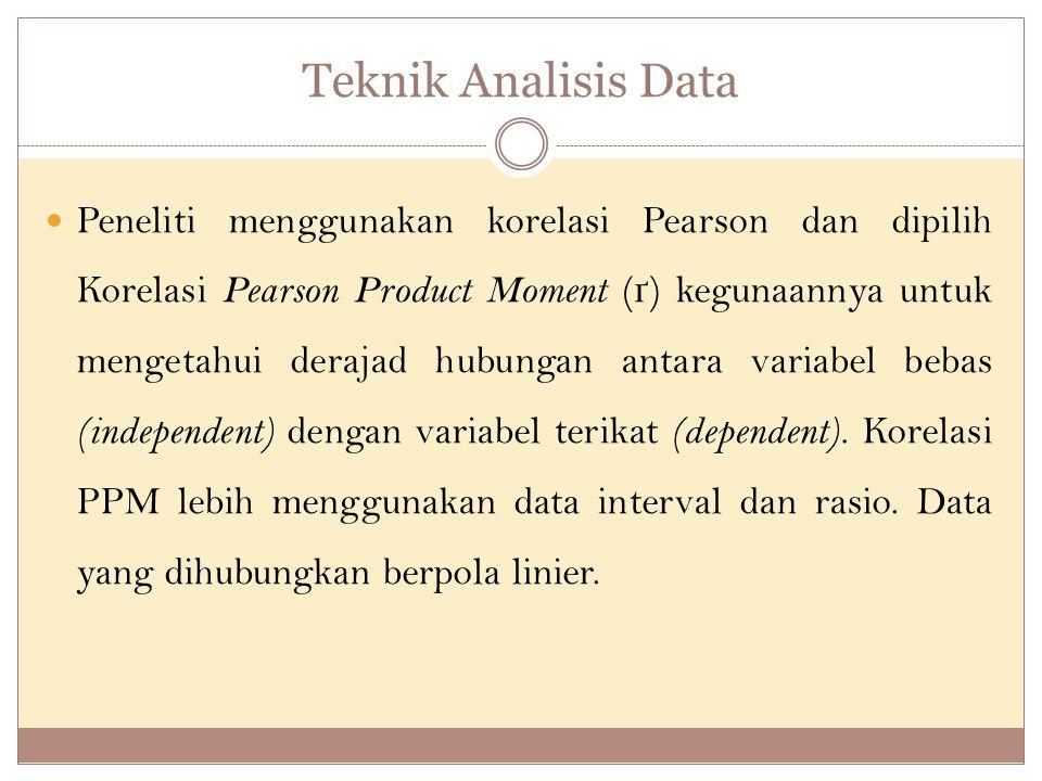 Teknik Analisis Data Peneliti menggunakan korelasi Pearson dan dipilih Korelasi Pearson Product Moment ( ґ ) kegunaannya untuk mengetahui derajad hubungan antara variabel bebas (independent) dengan variabel terikat (dependent).