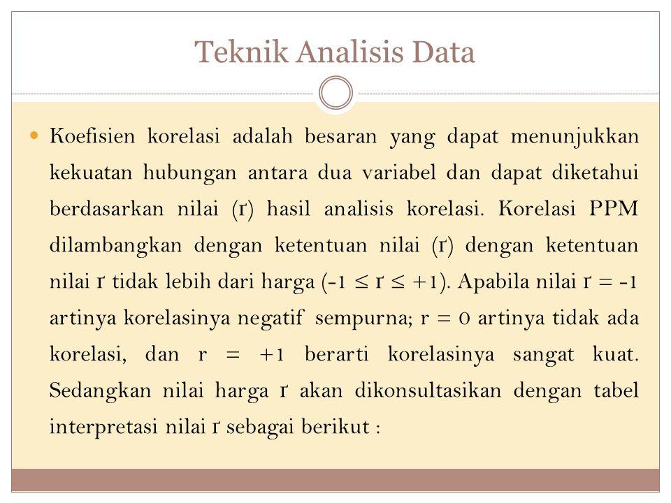 Teknik Analisis Data Koefisien korelasi adalah besaran yang dapat menunjukkan kekuatan hubungan antara dua variabel dan dapat diketahui berdasarkan nilai ( ґ ) hasil analisis korelasi.