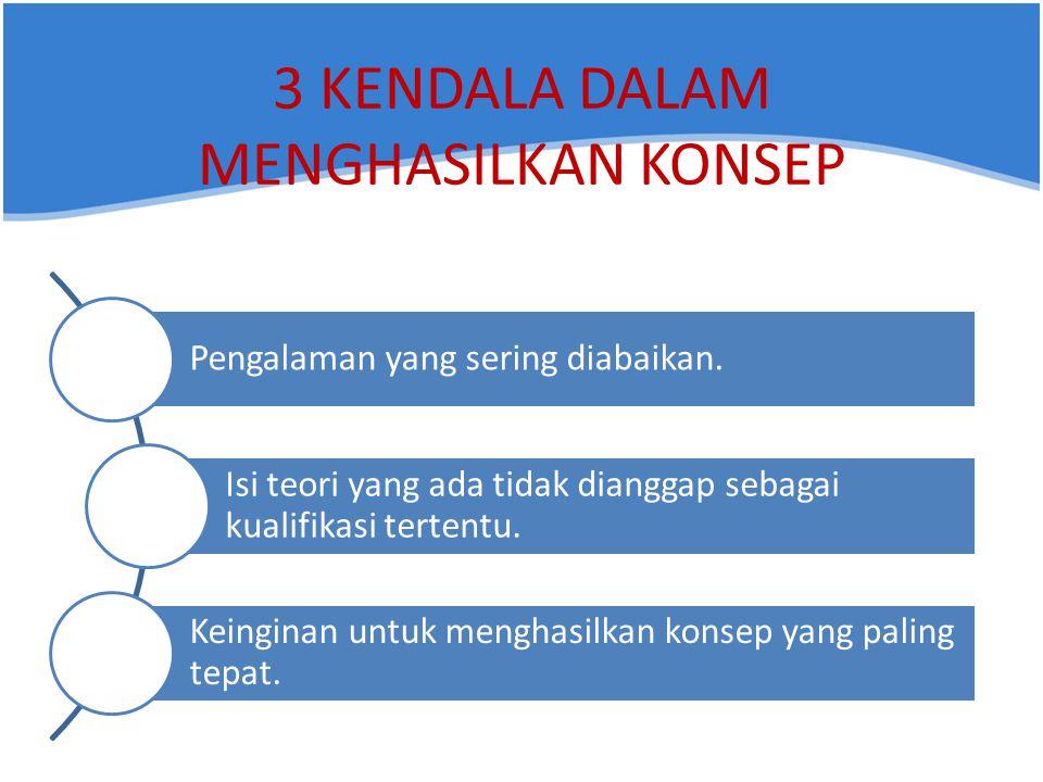 3 KENDALA DALAM MENGHASILKAN KONSEP Pengalaman yang sering diabaikan.