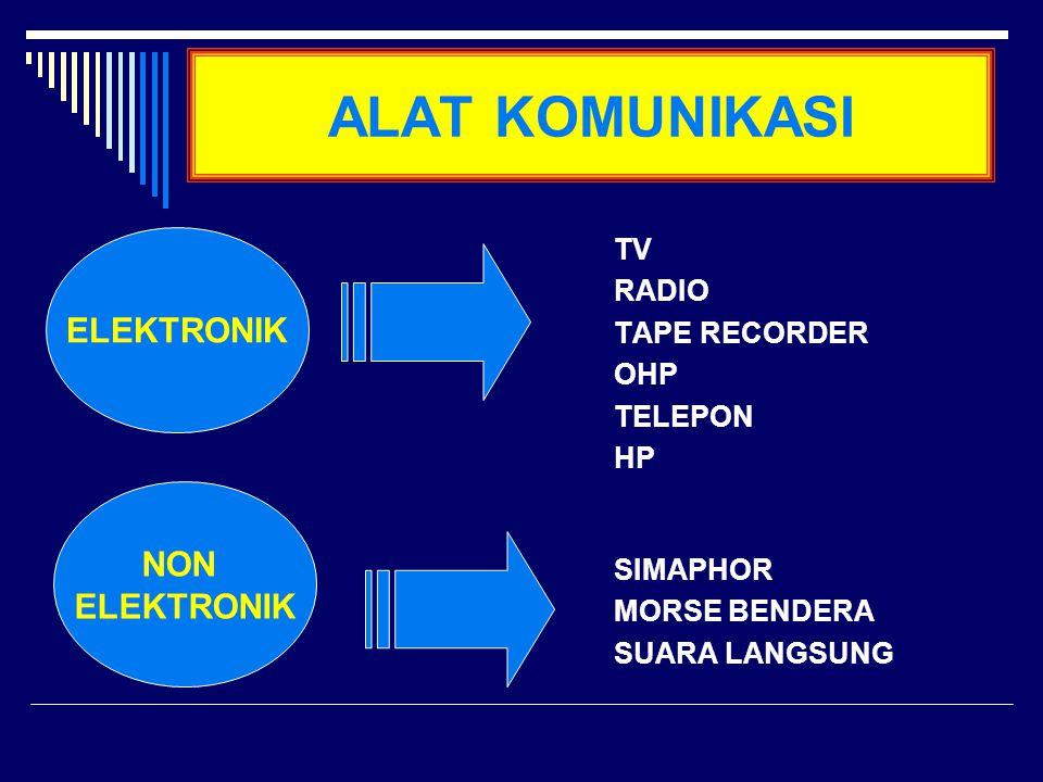 ALAT KOMUNIKASI TV RADIO TAPE RECORDER OHP TELEPON HP ELEKTRONIK NON ELEKTRONIK SIMAPHOR MORSE BENDERA SUARA LANGSUNG