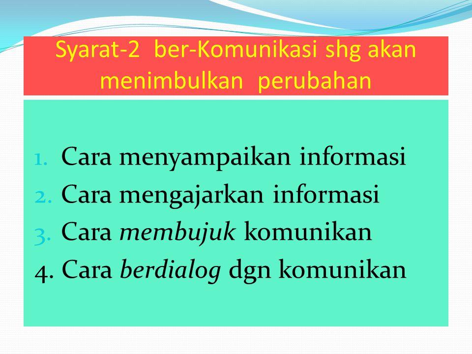 1. Cara menyampaikan informasi 2. Cara mengajarkan informasi 3. Cara membujuk komunikan 4. Cara berdialog dgn komunikan Syarat-2 ber-Komunikasi shg ak