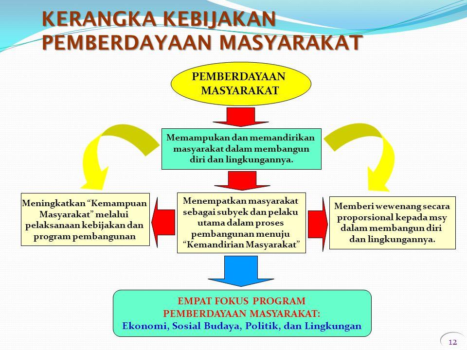 1.Cara menyampaikan informasi 2. Cara mengajarkan informasi 3.