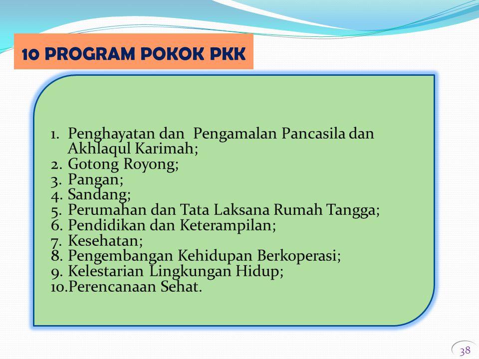 10 PROGRAM POKOK PKK 1.Penghayatan dan Pengamalan Pancasila dan Akhlaqul Karimah; 2.Gotong Royong; 3.Pangan; 4.Sandang; 5.Perumahan dan Tata Laksana R
