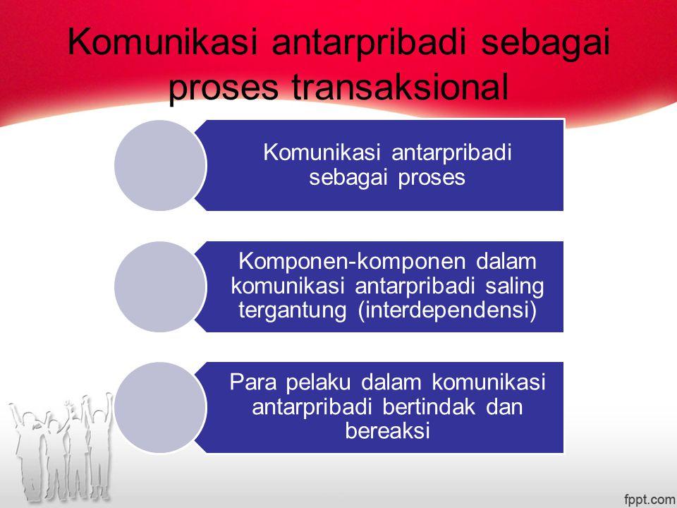 Komunikasi antarpribadi sebagai proses transaksional Komunikasi antarpribadi sebagai proses Komponen-komponen dalam komunikasi antarpribadi saling tergantung (interdependensi) Para pelaku dalam komunikasi antarpribadi bertindak dan bereaksi
