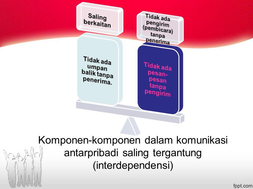 Komponen-komponen dalam komunikasi antarpribadi saling tergantung (interdependensi)