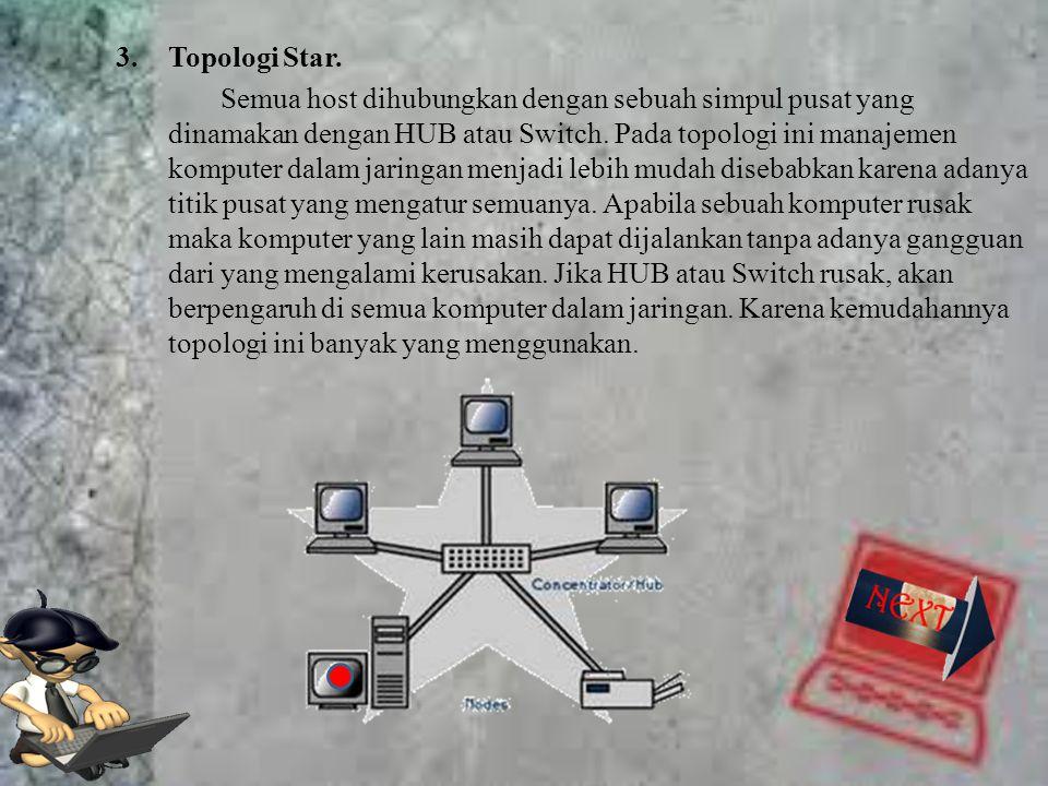 3.Topologi Star. Semua host dihubungkan dengan sebuah simpul pusat yang dinamakan dengan HUB atau Switch. Pada topologi ini manajemen komputer dalam j