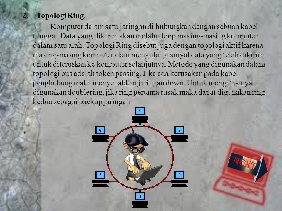 2.Topologi Ring. Komputer dalam satu jaringan di hubungkan dengan sebuah kabel tunggal. Data yang dikirim akan melalui loop masing-masing komputer dal