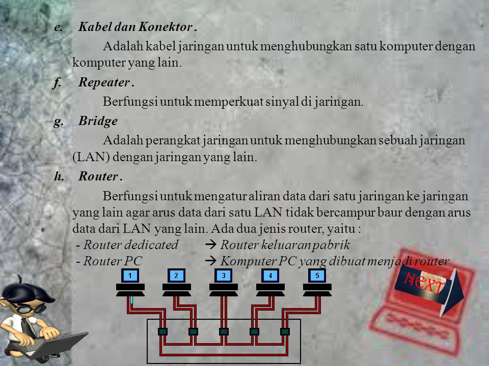 e.Kabel dan Konektor. Adalah kabel jaringan untuk menghubungkan satu komputer dengan komputer yang lain. f.Repeater. Berfungsi untuk memperkuat sinyal