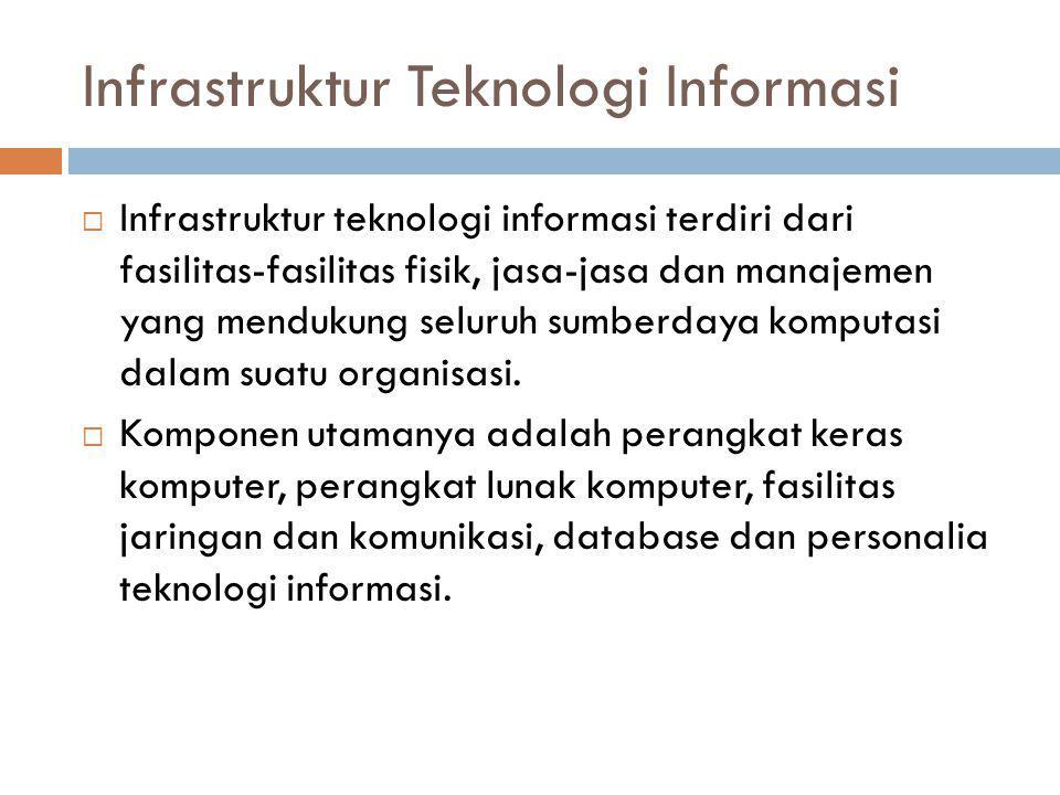 Infrastruktur Teknologi Informasi  Infrastruktur teknologi informasi terdiri dari fasilitas-fasilitas fisik, jasa-jasa dan manajemen yang mendukung s