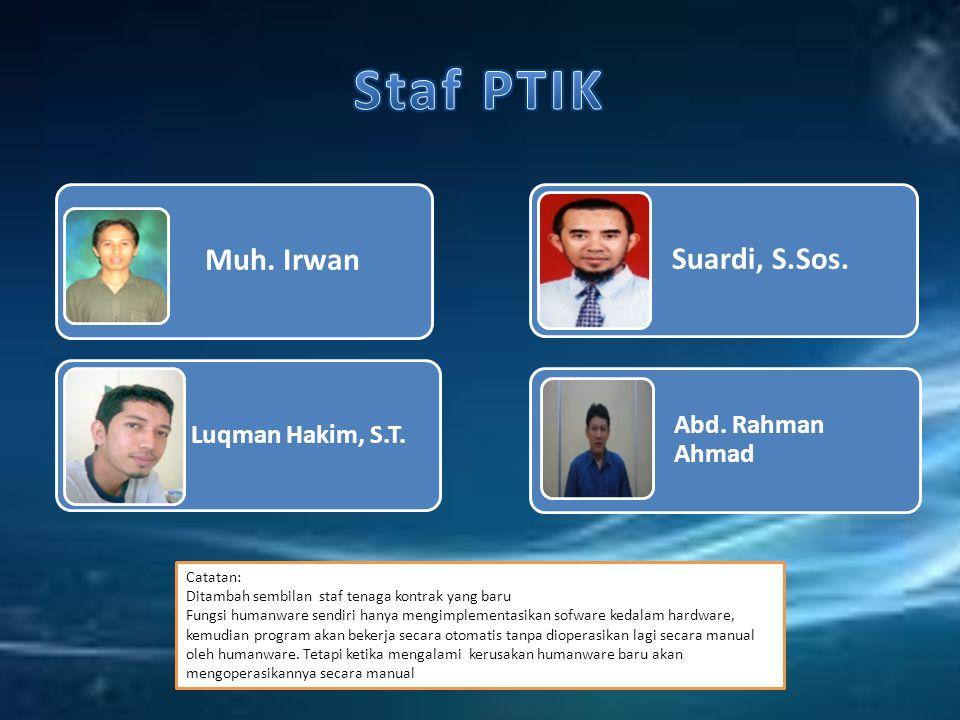 Muh.Irwan Abd. Rahman Ahmad Suardi, S.Sos. Luqman Hakim, S.T.