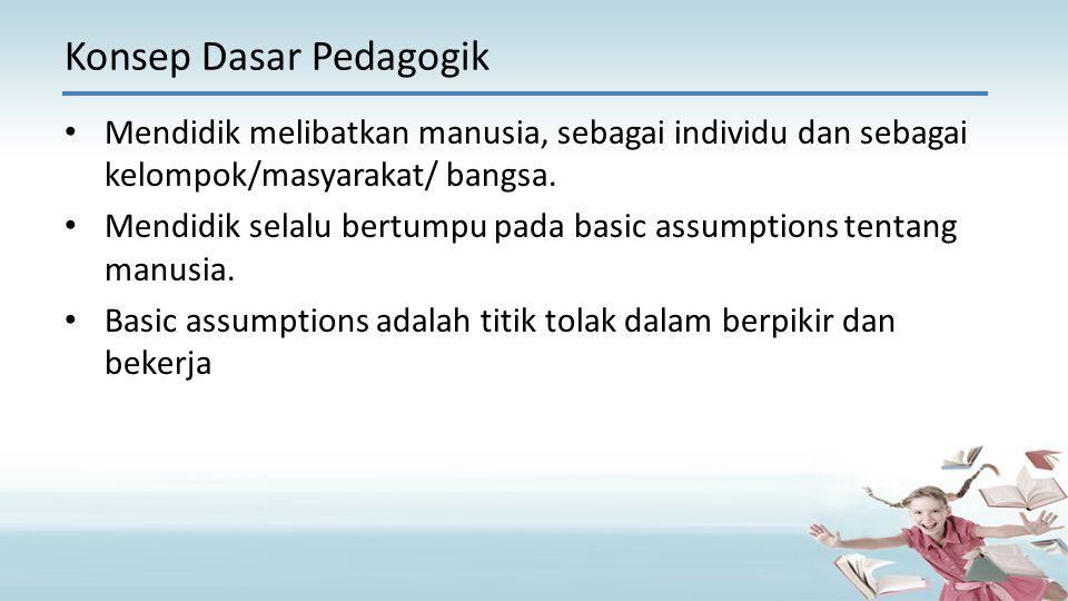 Konsep Dasar Pedagogik Mendidik melibatkan manusia, sebagai individu dan sebagai kelompok/masyarakat/ bangsa.