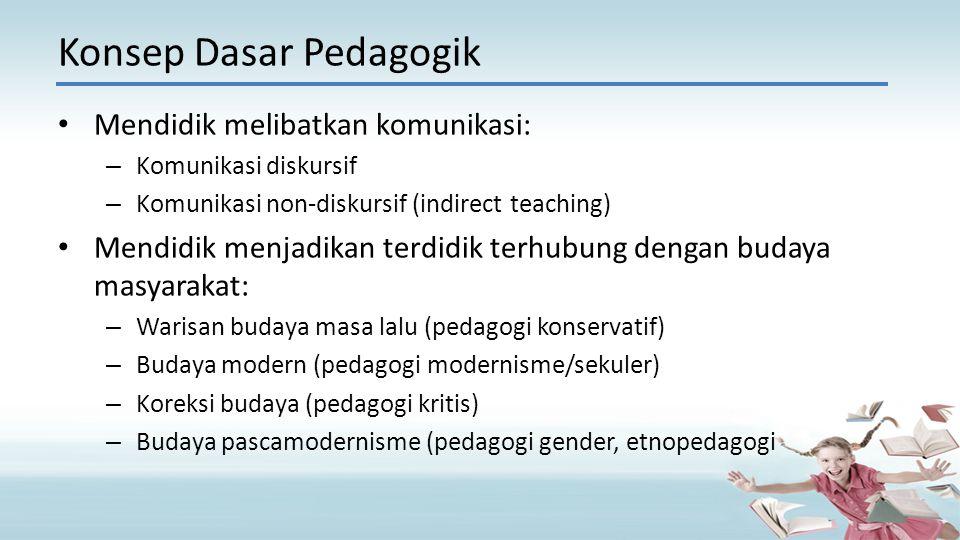 Konsep Dasar Pedagogik Mendidik melibatkan komunikasi: – Komunikasi diskursif – Komunikasi non-diskursif (indirect teaching) Mendidik menjadikan terdi