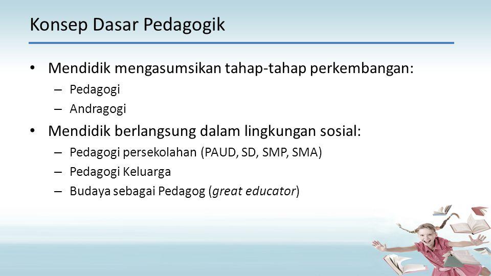 Konsep Dasar Pedagogik Mendidik mengasumsikan tahap-tahap perkembangan: – Pedagogi – Andragogi Mendidik berlangsung dalam lingkungan sosial: – Pedagogi persekolahan (PAUD, SD, SMP, SMA) – Pedagogi Keluarga – Budaya sebagai Pedagog (great educator)