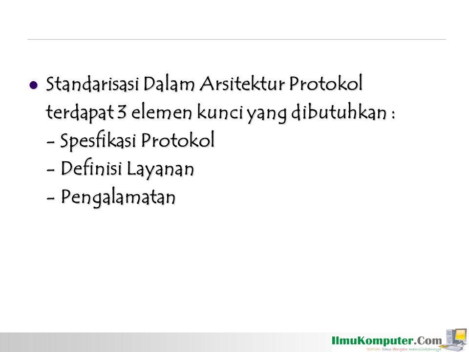 Standarisasi Dalam Arsitektur Protokol Standarisasi Dalam Arsitektur Protokol terdapat 3 elemen kunci yang dibutuhkan : - Spesfikasi Protokol - Defini
