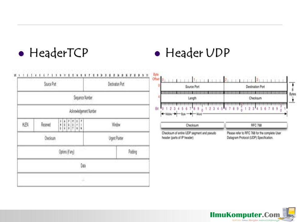 HeaderTCP HeaderTCP Header UDP Header UDP