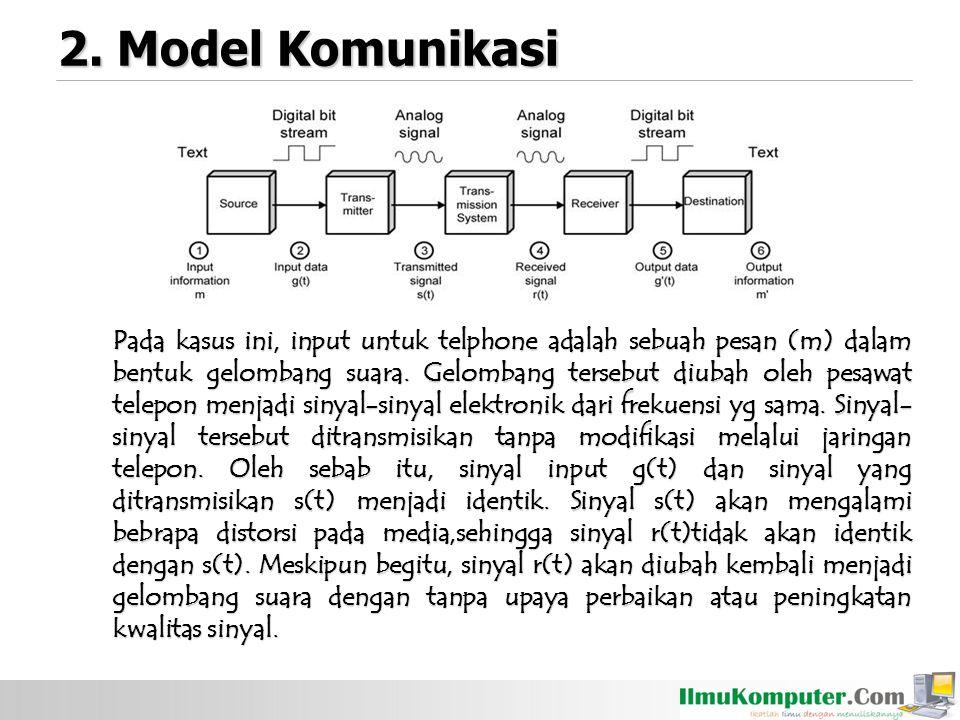2. Model Komunikasi Pada kasus ini, input untuk telphone adalah sebuah pesan (m) dalam bentuk gelombang suara. Gelombang tersebut diubah oleh pesawat