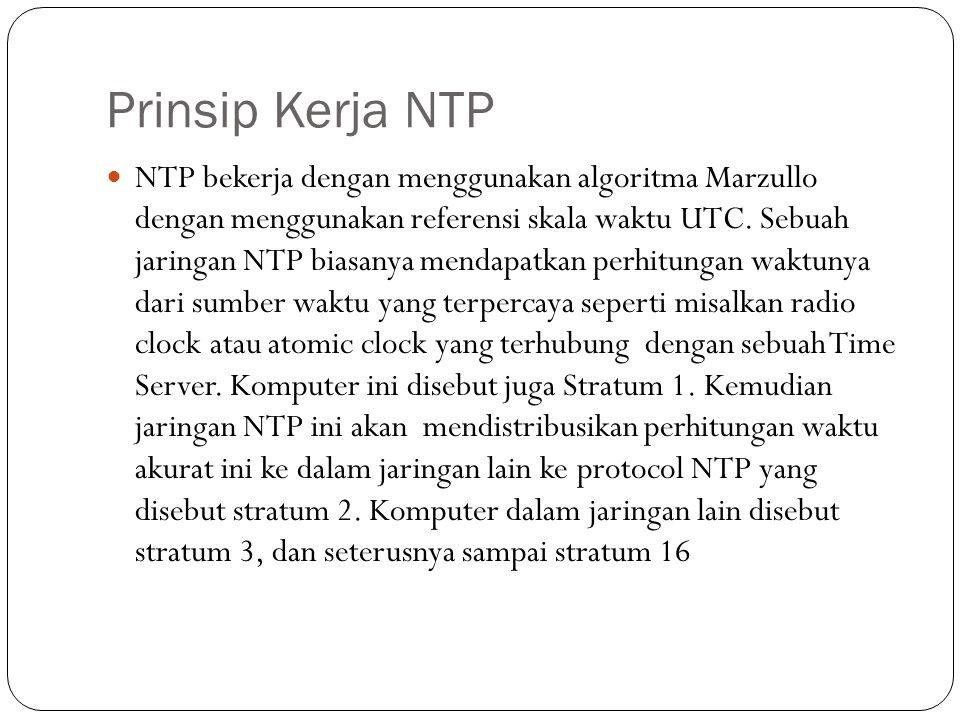 Prinsip Kerja NTP Berikut ini adalah cara kerja NTP berupa gambar :