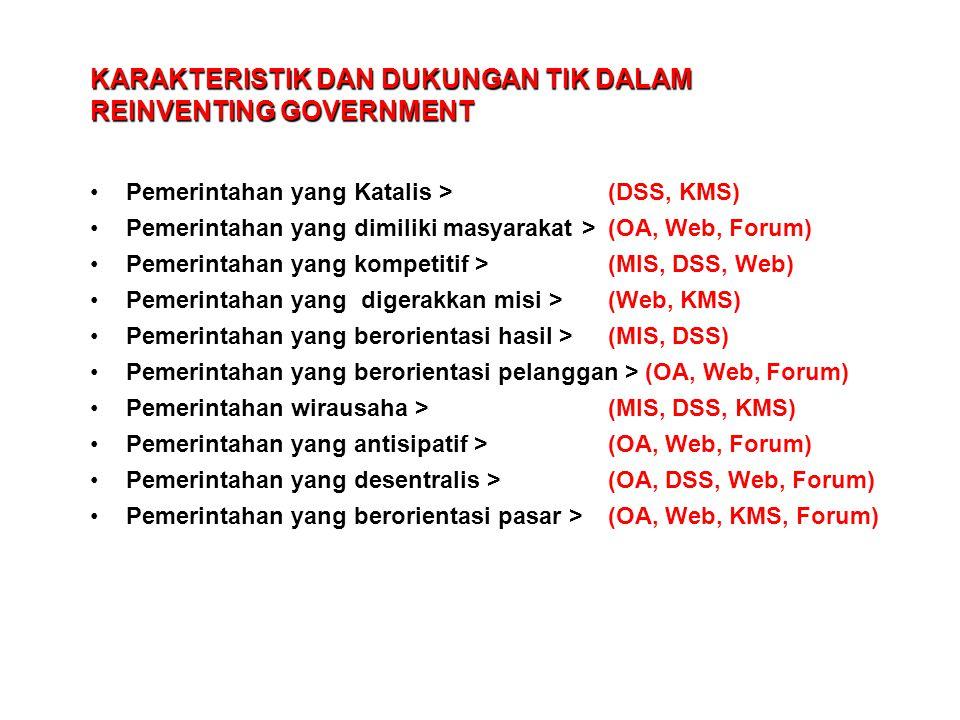 KARAKTERISTIK DAN DUKUNGAN TIK DALAM REINVENTING GOVERNMENT Pemerintahan yang Katalis > (DSS, KMS) Pemerintahan yang dimiliki masyarakat >(OA, Web, Fo