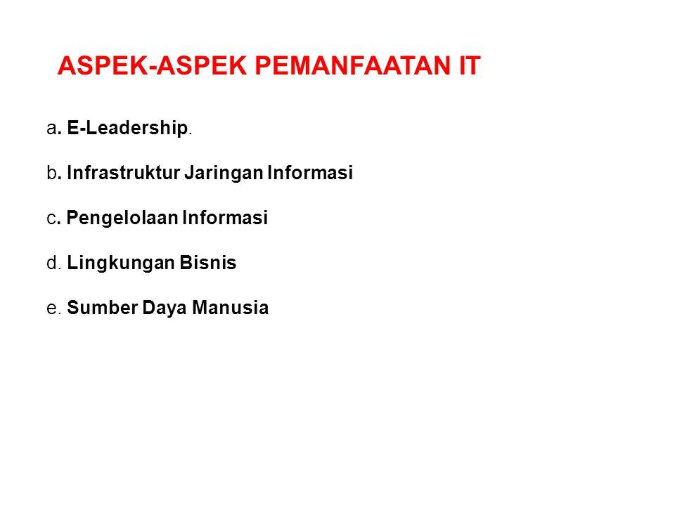 a. E-Leadership. b. Infrastruktur Jaringan Informasi c. Pengelolaan Informasi d. Lingkungan Bisnis e. Sumber Daya Manusia ASPEK-ASPEK PEMANFAATAN IT
