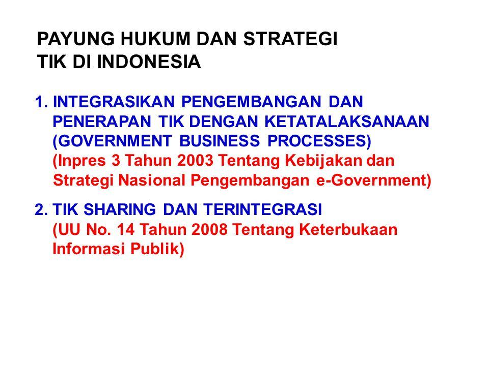 1.INTEGRASIKAN PENGEMBANGAN DAN PENERAPAN TIK DENGAN KETATALAKSANAAN (GOVERNMENT BUSINESS PROCESSES) (Inpres 3 Tahun 2003 Tentang Kebijakan dan Strate