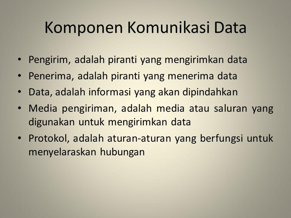 Komponen Komunikasi Data Pengirim, adalah piranti yang mengirimkan data Penerima, adalah piranti yang menerima data Data, adalah informasi yang akan d