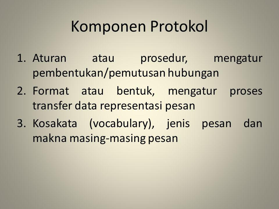 Komponen Protokol 1.Aturan atau prosedur, mengatur pembentukan/pemutusan hubungan 2.Format atau bentuk, mengatur proses transfer data representasi pes