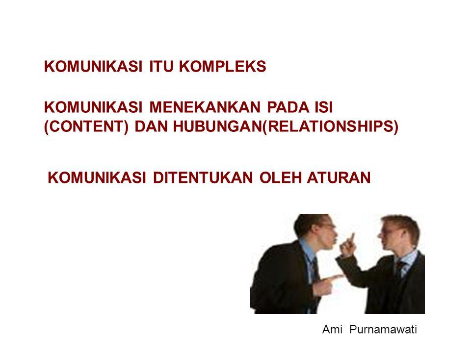 KOMUNIKASI ITU KOMPLEKS KOMUNIKASI MENEKANKAN PADA ISI (CONTENT) DAN HUBUNGAN(RELATIONSHIPS) KOMUNIKASI DITENTUKAN OLEH ATURAN Ami Purnamawati