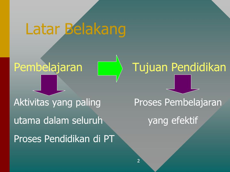 3 Proses Pembelajaran yang Efektif Director of Teaching DOSEN & Learning In Loco Parienties