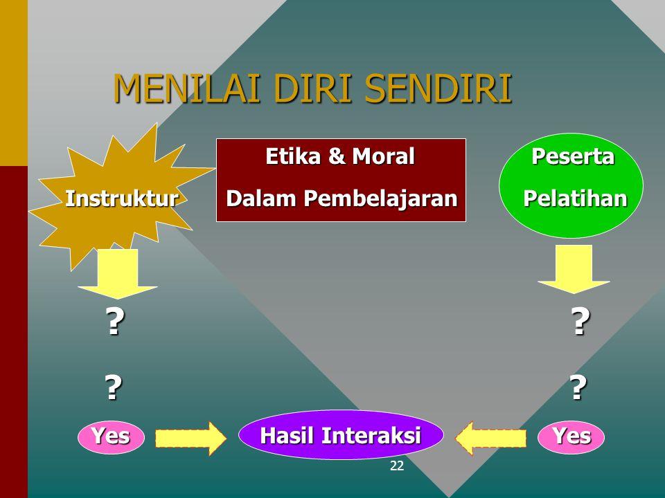 22 MENILAI DIRI SENDIRI Etika & Moral Peserta Etika & Moral Peserta Instruktur Dalam Pembelajaran Pelatihan Instruktur Dalam Pembelajaran Pelatihan ?