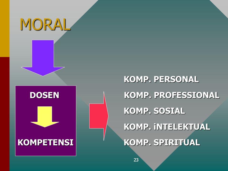 23 MORAL KOMP. PERSONAL KOMP. PERSONAL DOSEN KOMP.