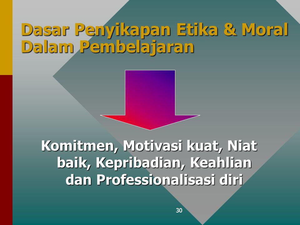 30 Dasar Penyikapan Etika & Moral Dalam Pembelajaran Komitmen, Motivasi kuat, Niat baik, Kepribadian, Keahlian dan Professionalisasi diri