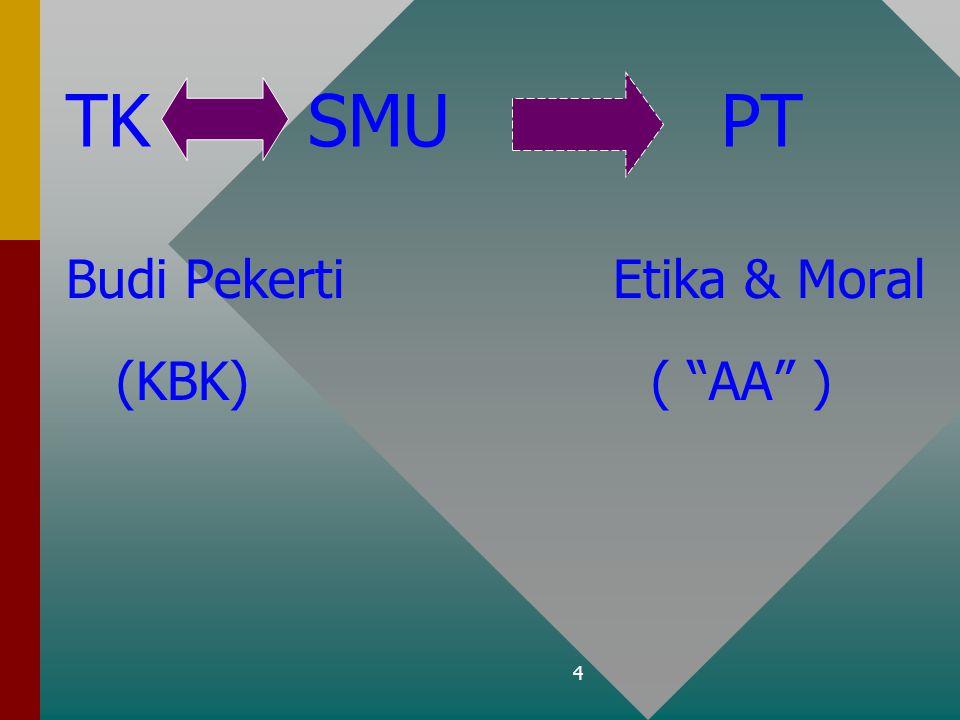 """4 TK SMU PT Budi Pekerti Etika & Moral (KBK) ( """"AA"""" )"""