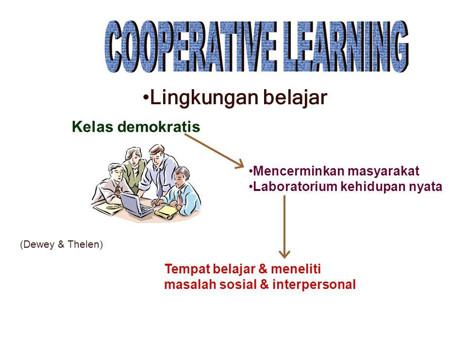 Kelas demokratis Mencerminkan masyarakat Laboratorium kehidupan nyata Tempat belajar & meneliti masalah sosial & interpersonal (Dewey & Thelen) Lingku