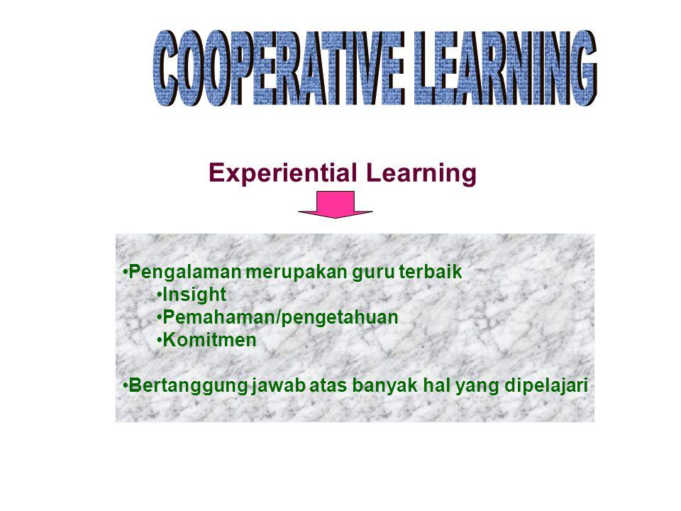 Experiential Learning Pengalaman merupakan guru terbaik Insight Pemahaman/pengetahuan Komitmen Bertanggung jawab atas banyak hal yang dipelajari