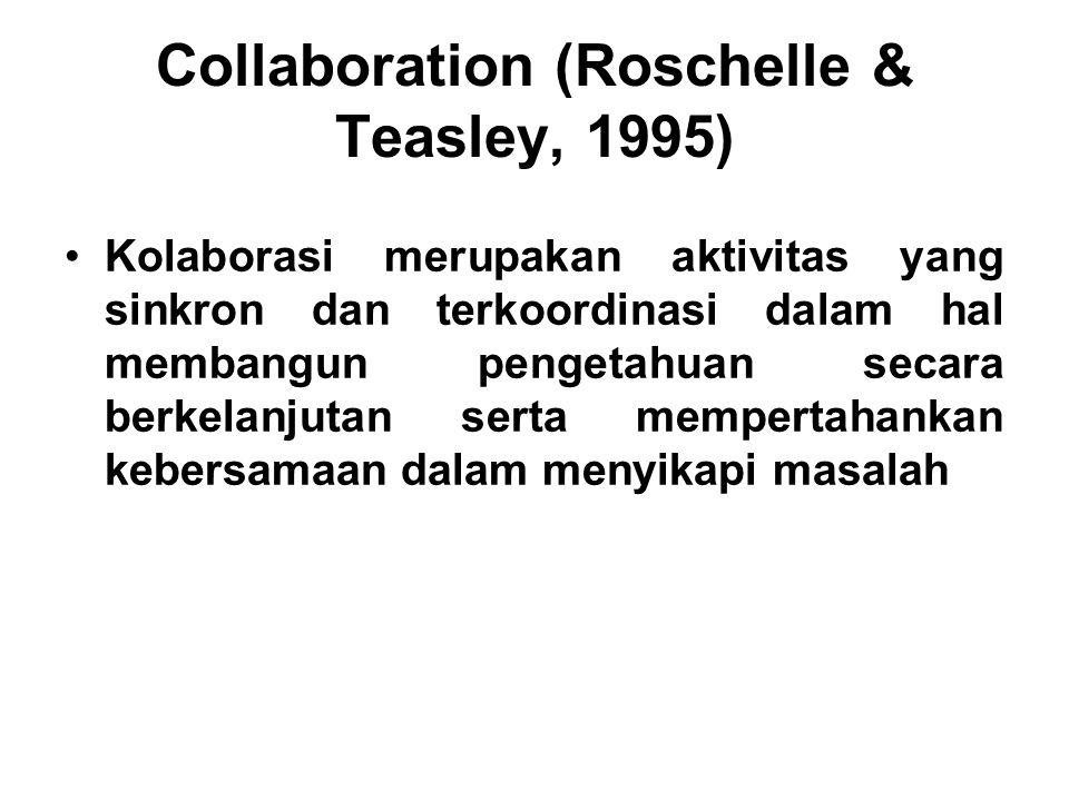 Collaboration (Roschelle & Teasley, 1995) Kolaborasi merupakan aktivitas yang sinkron dan terkoordinasi dalam hal membangun pengetahuan secara berkela