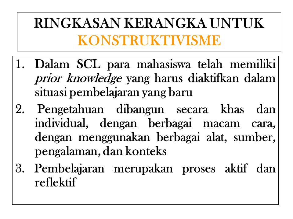 RINGKASAN KERANGKA UNTUK KONSTRUKTIVISME 1.Dalam SCL para mahasiswa telah memiliki prior knowledge yang harus diaktifkan dalam situasi pembelajaran ya