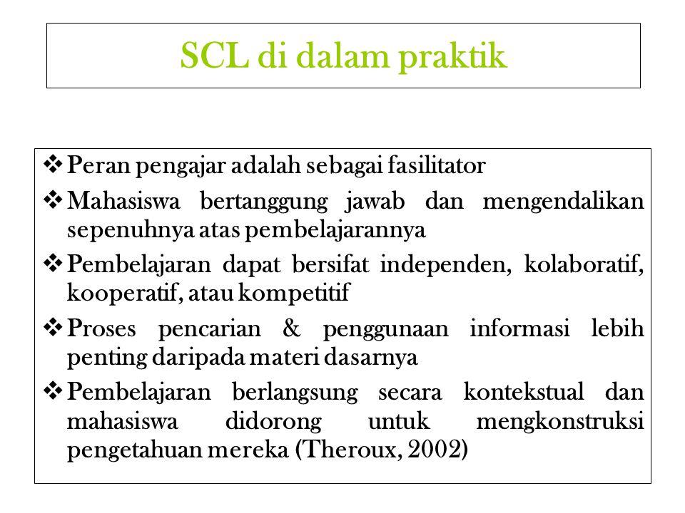 SCL di dalam praktik  Peran pengajar adalah sebagai fasilitator  Mahasiswa bertanggung jawab dan mengendalikan sepenuhnya atas pembelajarannya  Pem